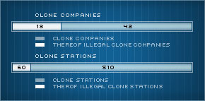 Clone Companies grapic