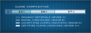Clone composition graphic